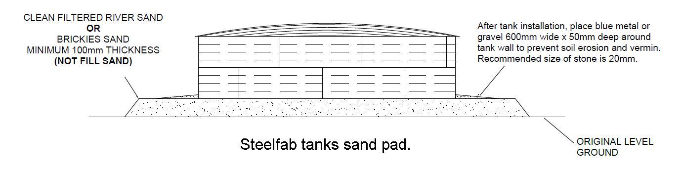 Tank pad layout design